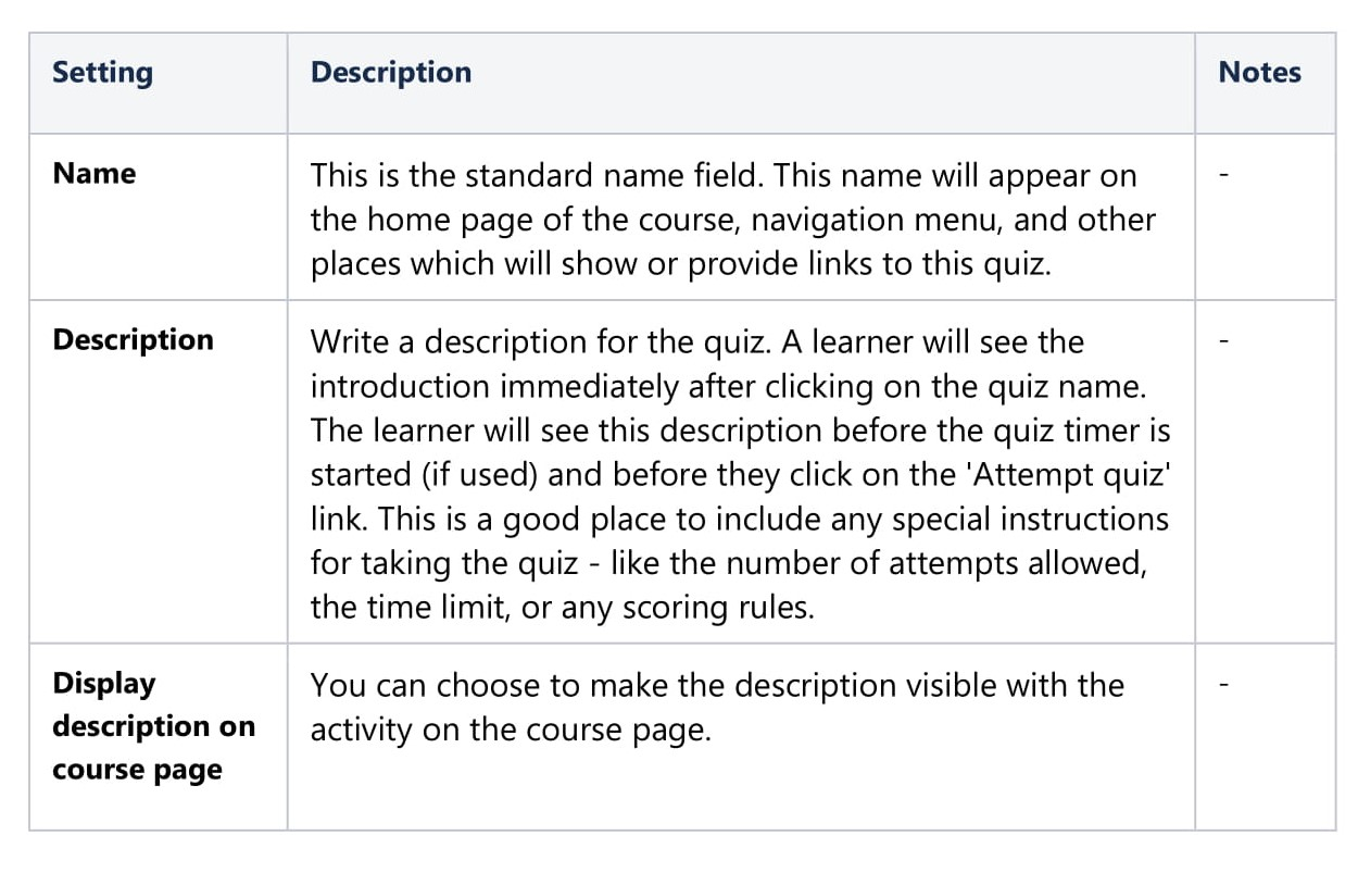Quiz Activity – Learning Zone